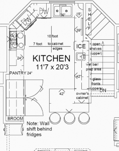 Kitchen Renovation Plans