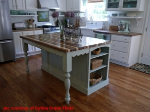 Ideas for Home improvement of your kitchen renovation